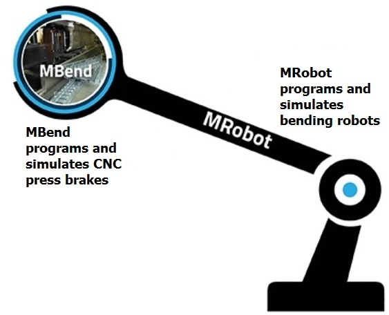 MRobot and MBend
